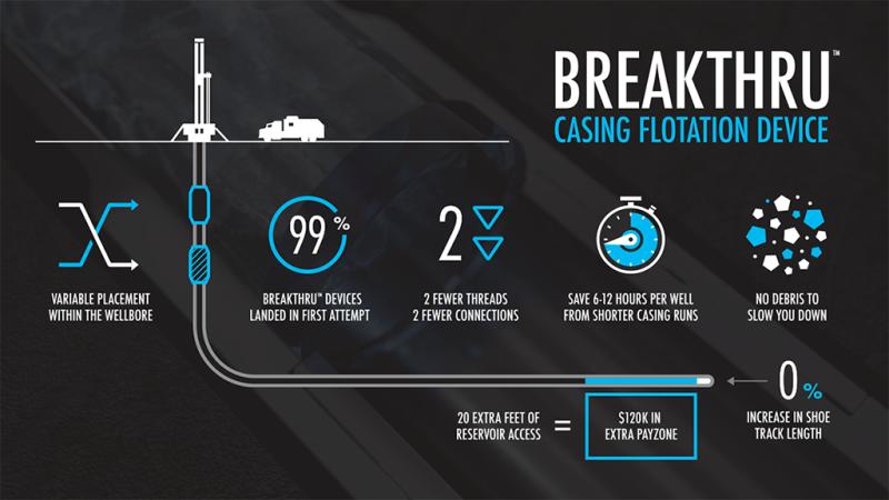 jpt-2019-12-sponsored-nineenergy-infographic.png