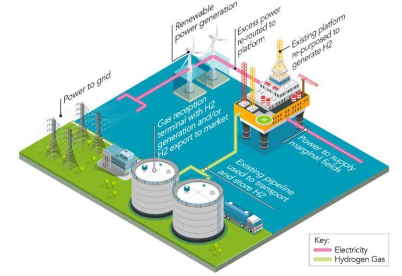 ogf-2020-06-greener-oil-gas-195772-fig1.jpg