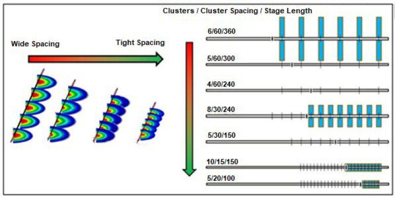 twa-2020-02-fracture-design-unconentionals-fig2.jpg