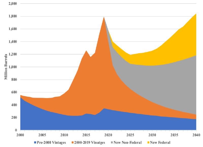 jpt_2021_USfed_regulation_chart.png