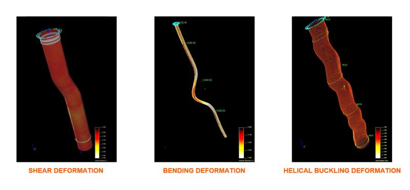 EV Wellbore Deformation article
