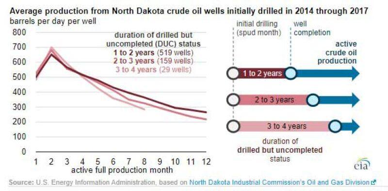 jpt-2019-09-north-dakota-crude-oil-pdn.jpg