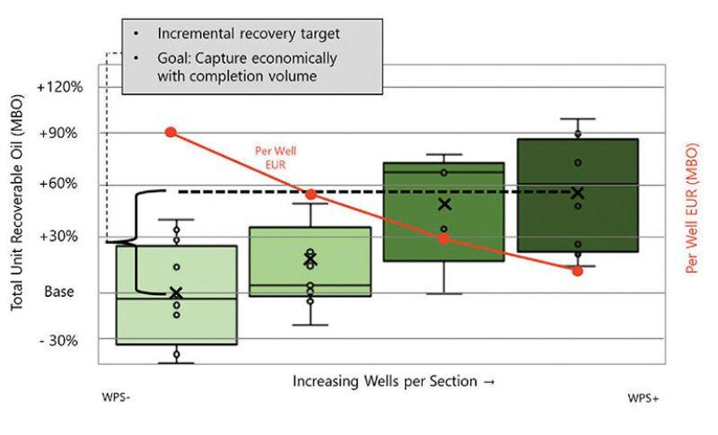 jpt-2020-11-fracturingart3.jpg