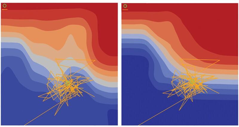 Heat Map Graph