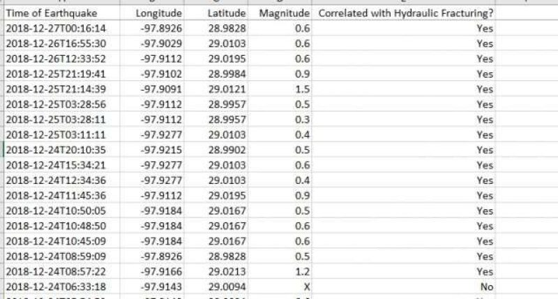 Listing of small earthquakes