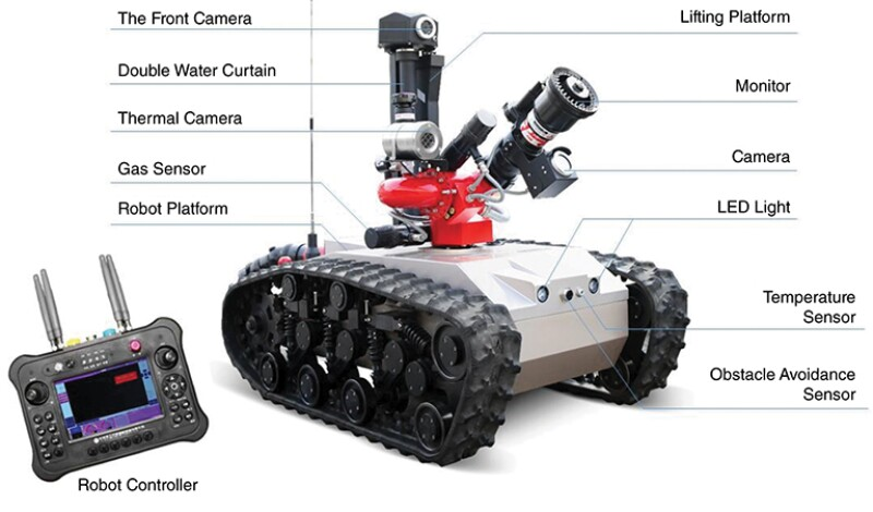 Components of ground robot (firefighting robot).