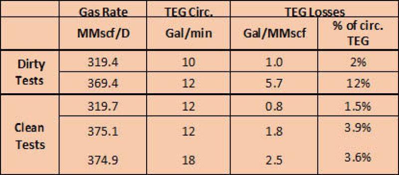 ogf-2016-10-ss-table1.jpg