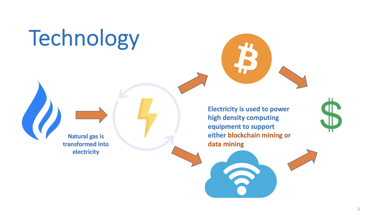 TWA_2021_04_EZBlockchain_Technology_Infographic.png