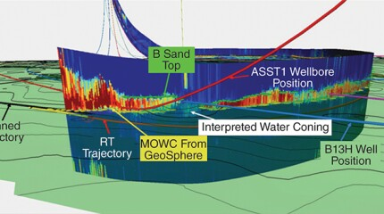 An RMWD service detected water-coning effects from offset wells at well crossings.