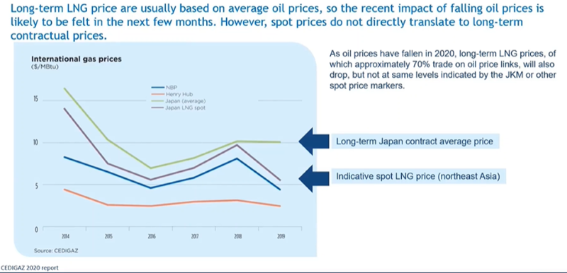 lng-feature-image-1.png