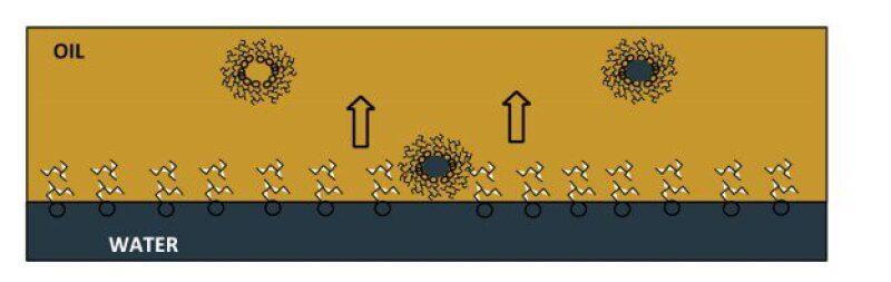 twa-2020-corrosion-data-science-fig4.jpg