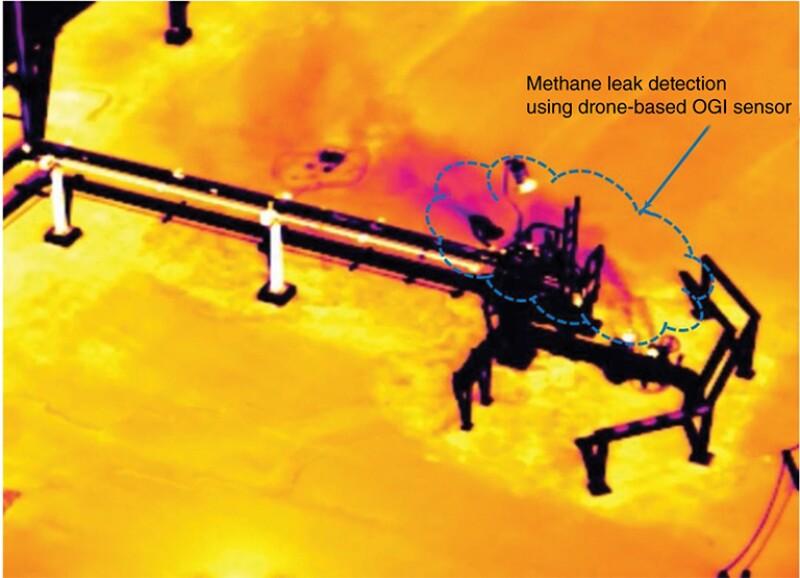 Methane gas leak detection using an optical gas imaging sensor (piloted at the Uthmanyah gas plant).