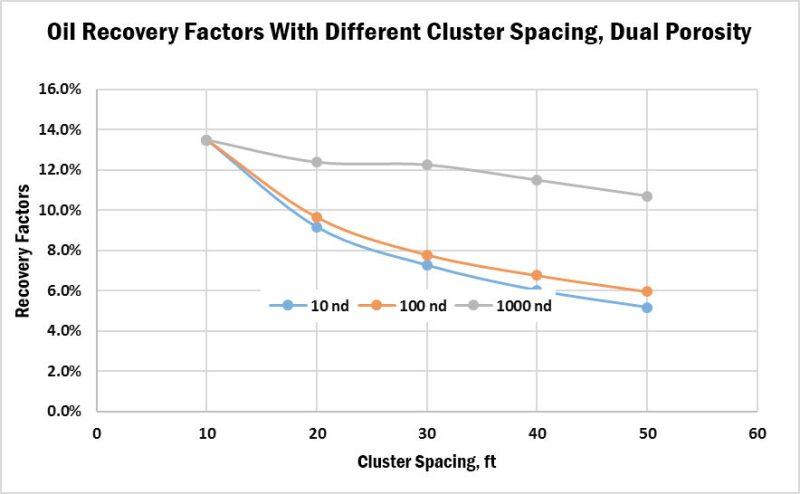 twa-2017-05-clusterspacing-fig10-1.jpg