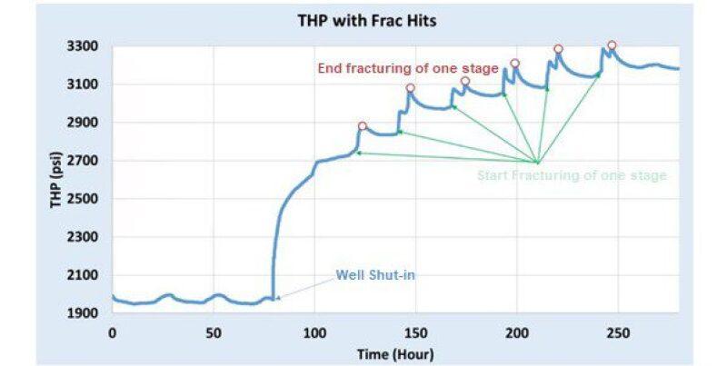 twa-2020-02-fracture-design-unconentionals-fig4.jpg