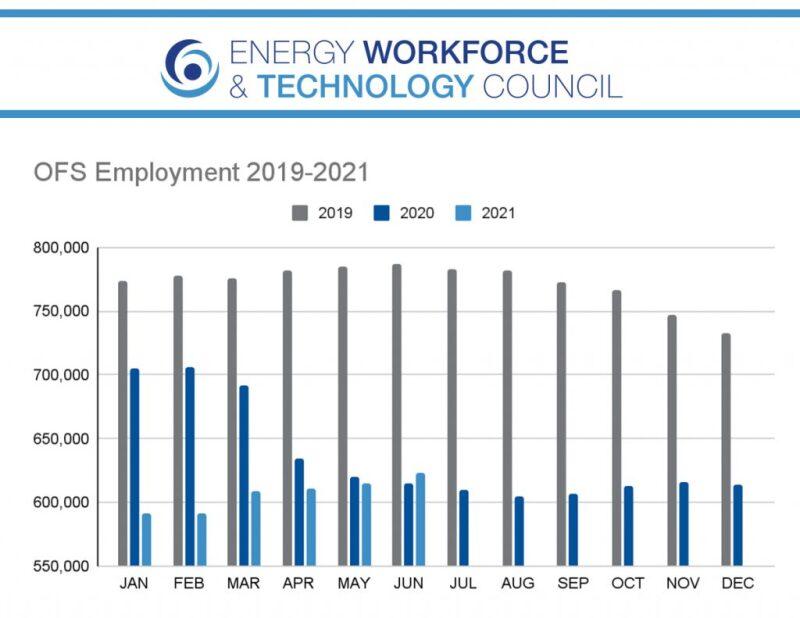 June-Jobs-Report-1024x791.jpg