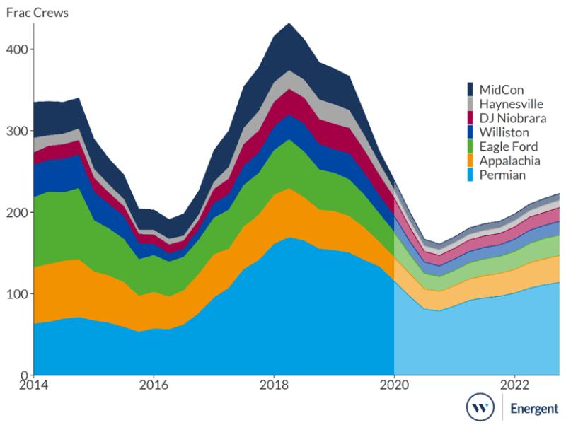 jpt-2020-westwood-hhp-chart.png