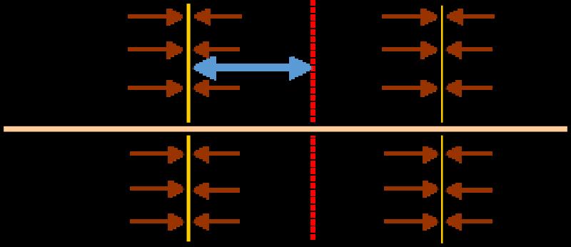 twa-2017-05-clusterspacing-fig4.png