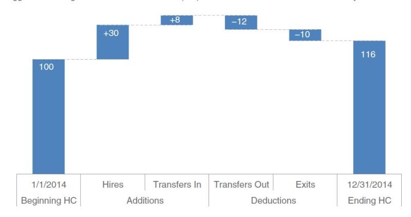 VisualizingData_Fig6.jpg