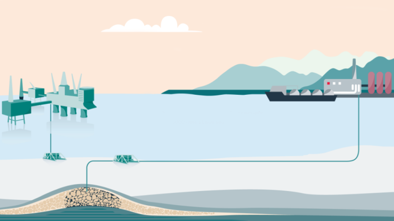 Illustration of how CO2 from onshore plant could be transported and disposed below the surface of the ocean