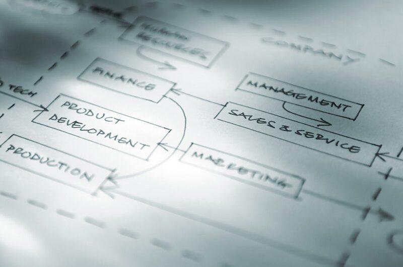 twa-2019-09-organizational-structure-hero.jpg