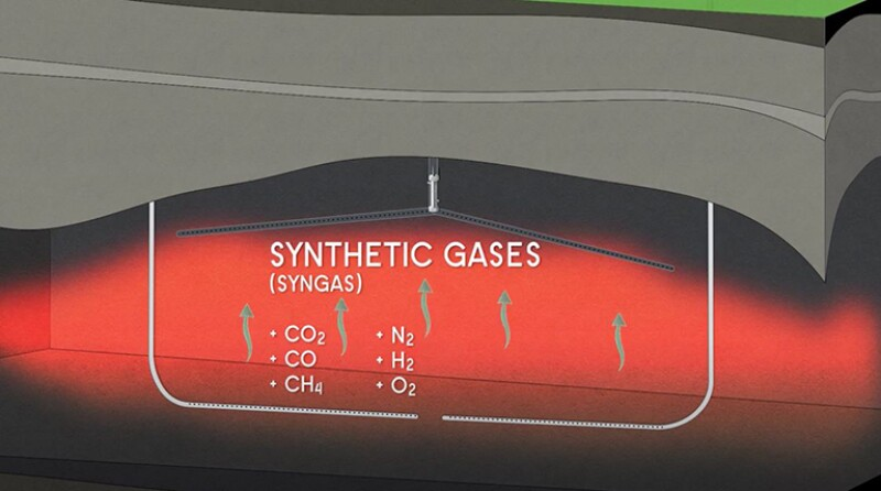 In-situ process producing several gases.