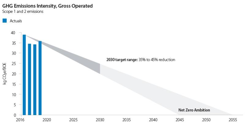 jpt-2020-cop-netzero-chart.png
