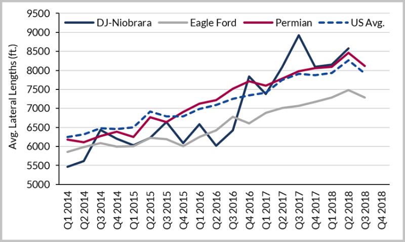 jpt-2019-energent-basin-forecast.png