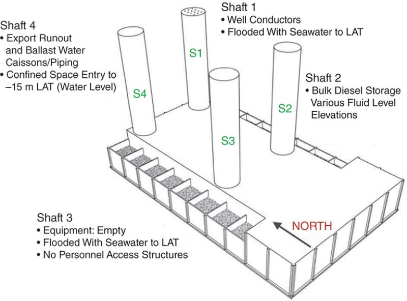 Wandoo B concrete GBS general arrangement.