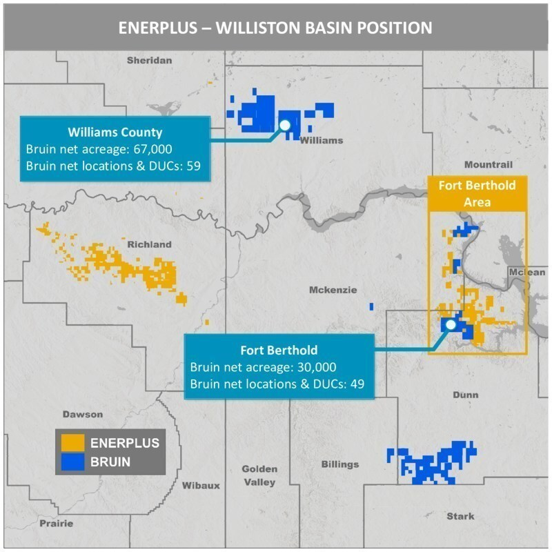 Enerplus Corporation-Enerplus Agrees to Acquire Williston Basin