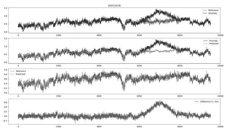 ogf-2020-04-techsyn-194590-fig1.jpg