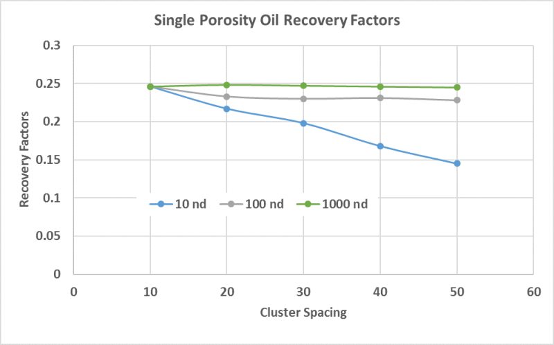 twa-2017-05-clusterspacing-fig6.png