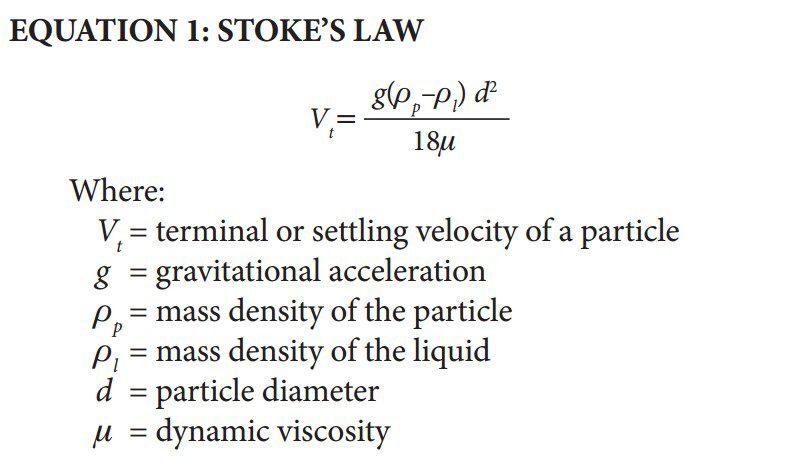 stokes-law.jpg