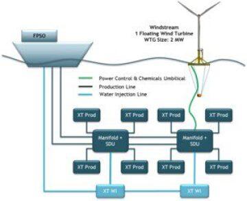 ogf-2020-11-tech-syn-hexafloat-fig1.jpg