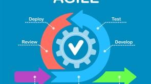 Agile lifecycle. process diagram.