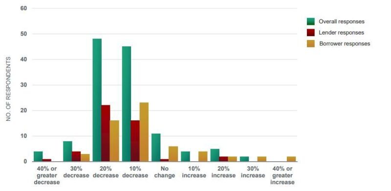 jpt-2020-hb-chart1.jpg