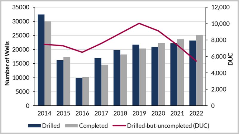 jpt-2019-energent-shale-forecast.png