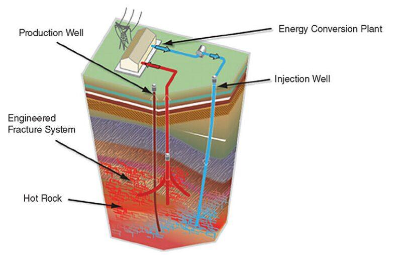 jpt-2020-10-geothermalf1.jpg