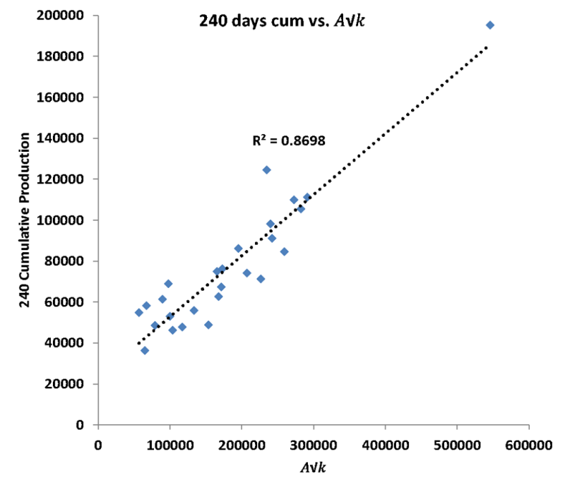twa-2017-05-clusterspacing-fig3.png
