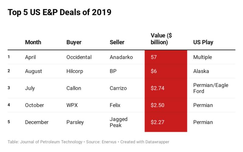 jpt-2020-ma-outlook-deals2.png