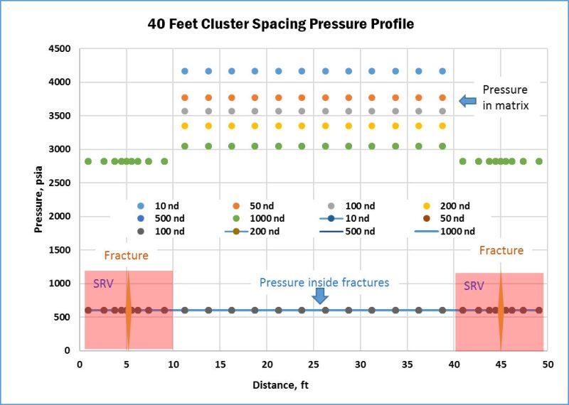 twa-2017-05-clusterspacing-fig9.jpg