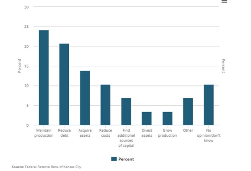 jpt-2020-kc-fed-chart2.png