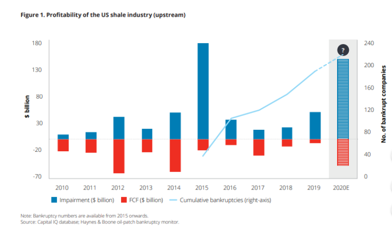 jpt-2020-halfshale-chart1.png