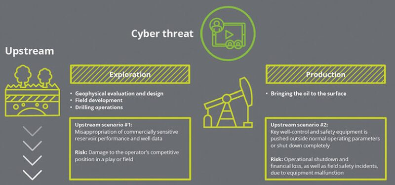 jpt-2020-08-cybersecurityf1.jpg
