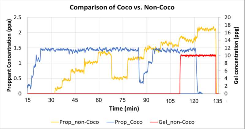 jpt_2021_chevron_coco_chart.png