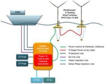 ogf-2020-11-tech-syn-hexafloat-fig2.jpg