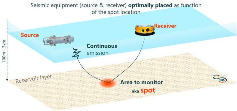 jpt-2018-spotlight-seismic-diagram1.jpg