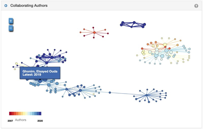 TWA_2021_07_SPE_Research_Portal_Fig.4.jpg