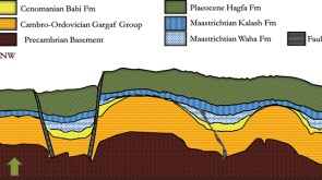 cross section showing the structure of the Meghil area